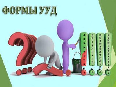 Формы УУД