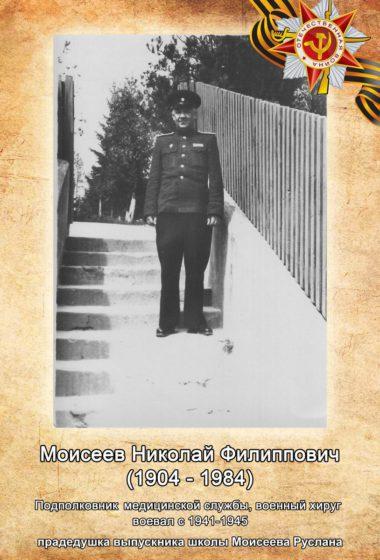 Моисеев Николай