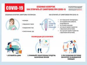 Аллергия и коронавирус